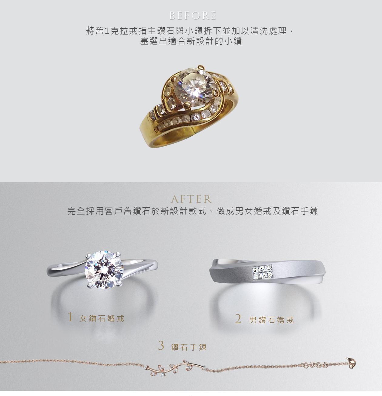 舊換新舊鑽戒改款式成:設計鑽石結婚對戒