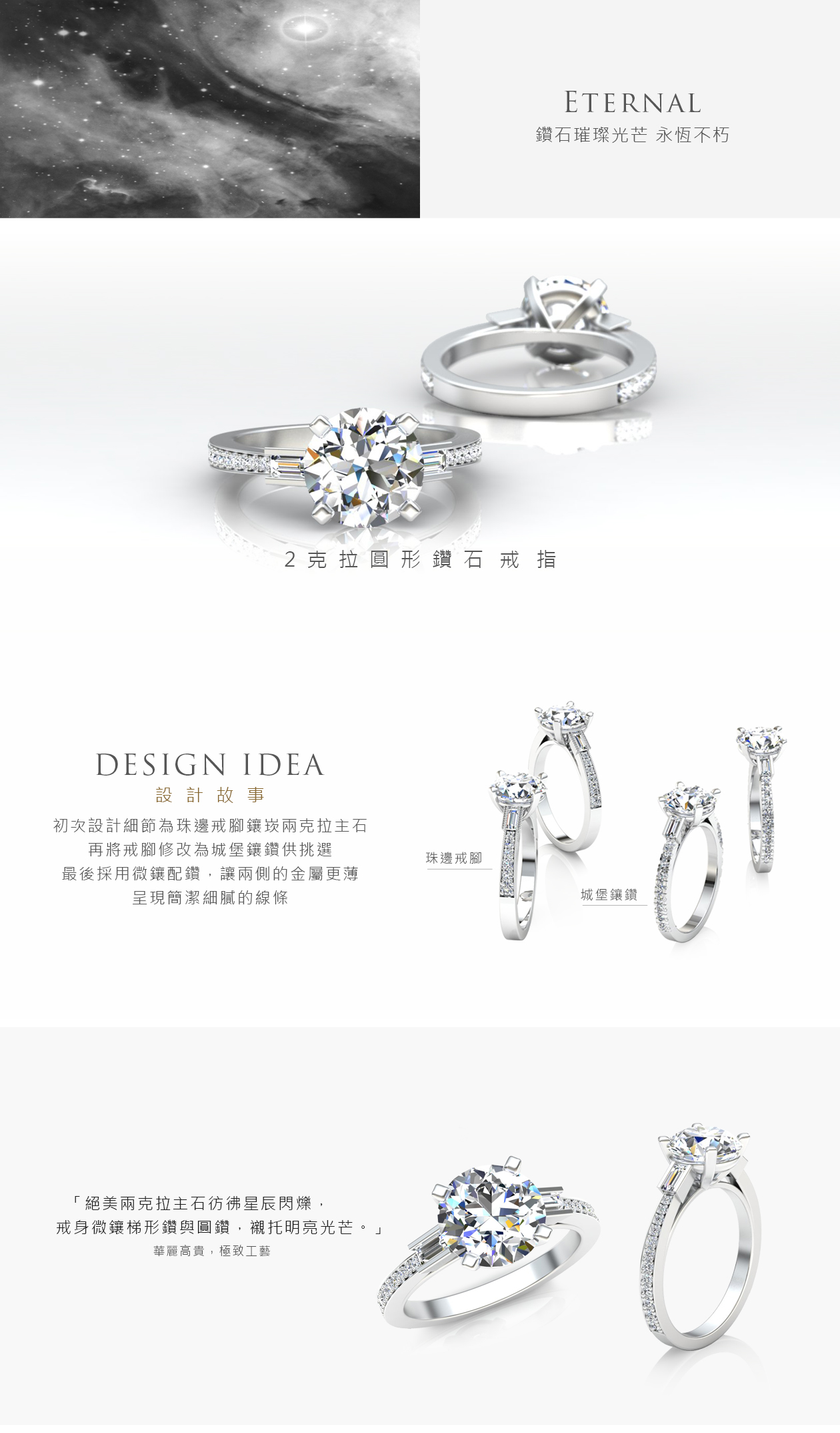 2克拉圓形鑽石戒指